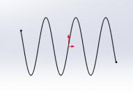 Equation Drive Curve (Phần 1)